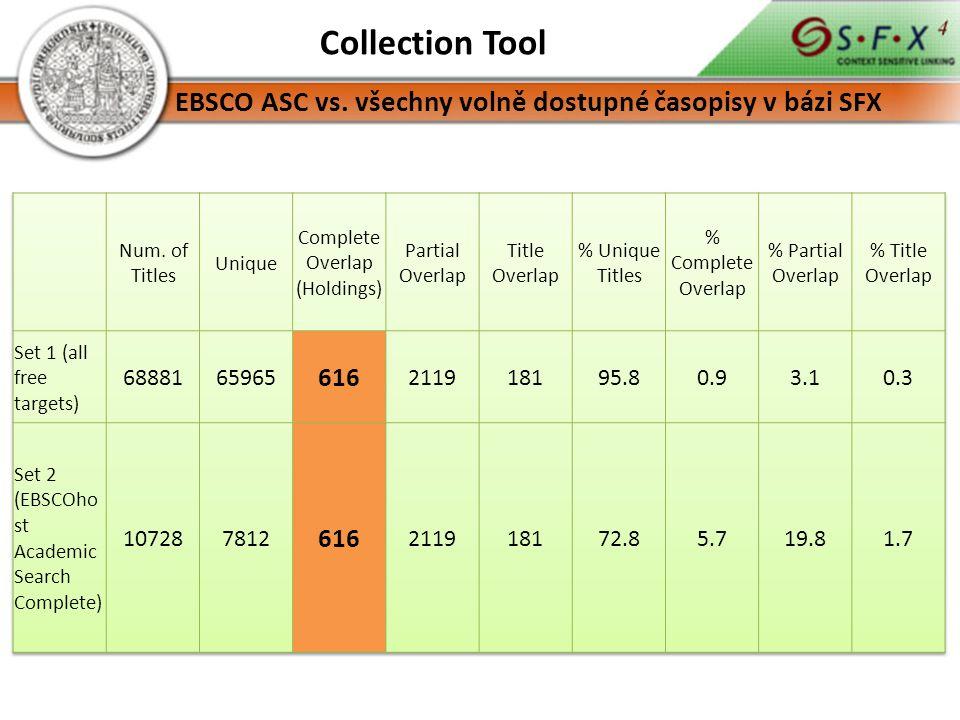 Collection Tool EBSCO ASC vs. všechny volně dostupné časopisy v bázi SFX