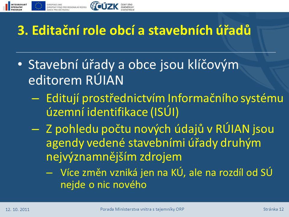 Stránka 12 Stavební úřady a obce jsou klíčovým editorem RÚIAN – Editují prostřednictvím Informačního systému územní identifikace (ISÚI) – Z pohledu po