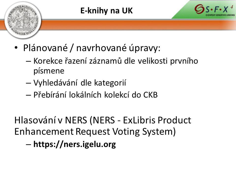 Plánované / navrhované úpravy: – Korekce řazení záznamů dle velikosti prvního písmene – Vyhledávání dle kategorií – Přebírání lokálních kolekcí do CKB Hlasování v NERS (NERS - ExLibris Product Enhancement Request Voting System) – https://ners.igelu.org