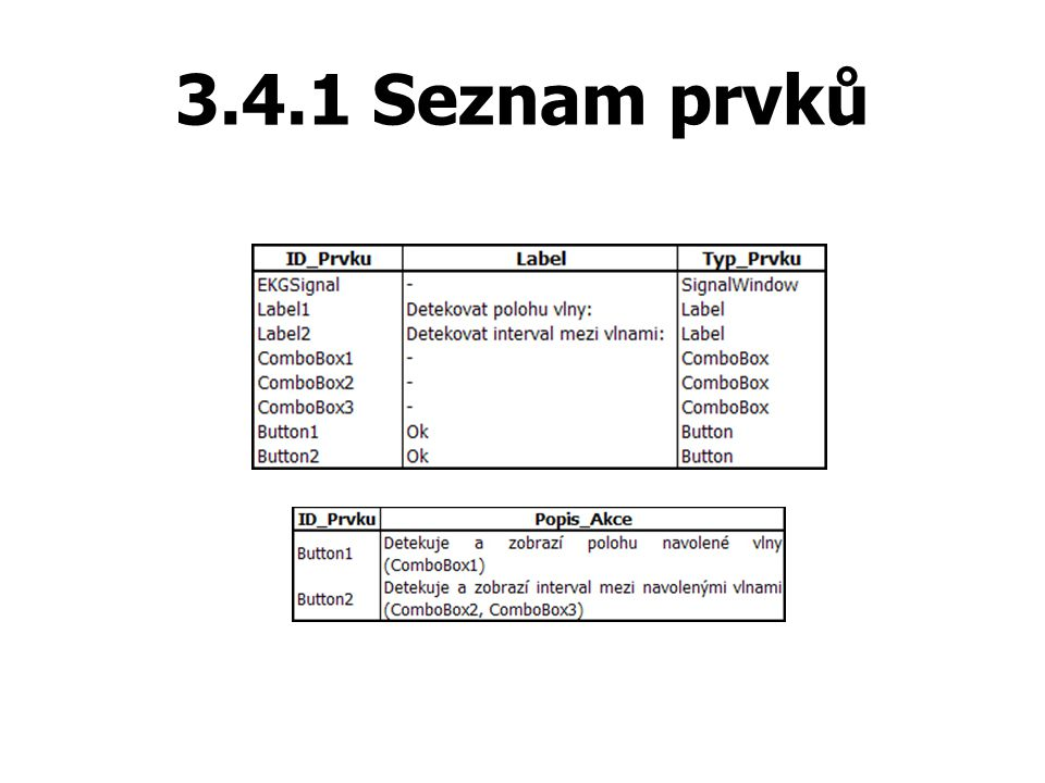 3.4.1 Seznam prvků