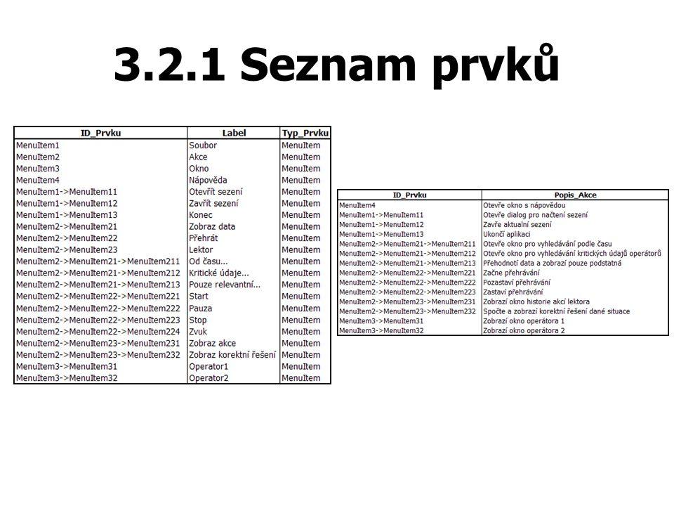 3.2.1 Seznam prvků