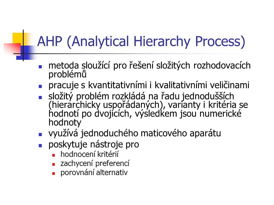 AHP (Analytical Hierarchy Process) metoda sloužící pro řešení složitých rozhodovacích problémů pracuje s kvantitativními i kvalitativními veličinami s