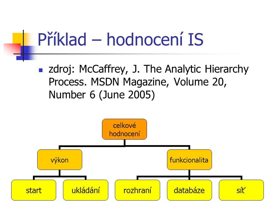 Příklad – hodnocení IS zdroj: McCaffrey, J. The Analytic Hierarchy Process. MSDN Magazine, Volume 20, Number 6 (June 2005) celkové hodnocení výkon sta