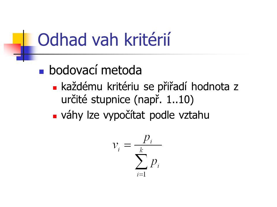 Odhad vah kritérií bodovací metoda každému kritériu se přiřadí hodnota z určité stupnice (např. 1..10) váhy lze vypočítat podle vztahu