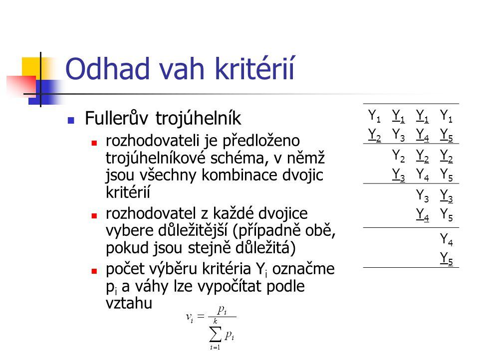 Odhad vah kritérií Fullerův trojúhelník rozhodovateli je předloženo trojúhelníkové schéma, v němž jsou všechny kombinace dvojic kritérií rozhodovatel