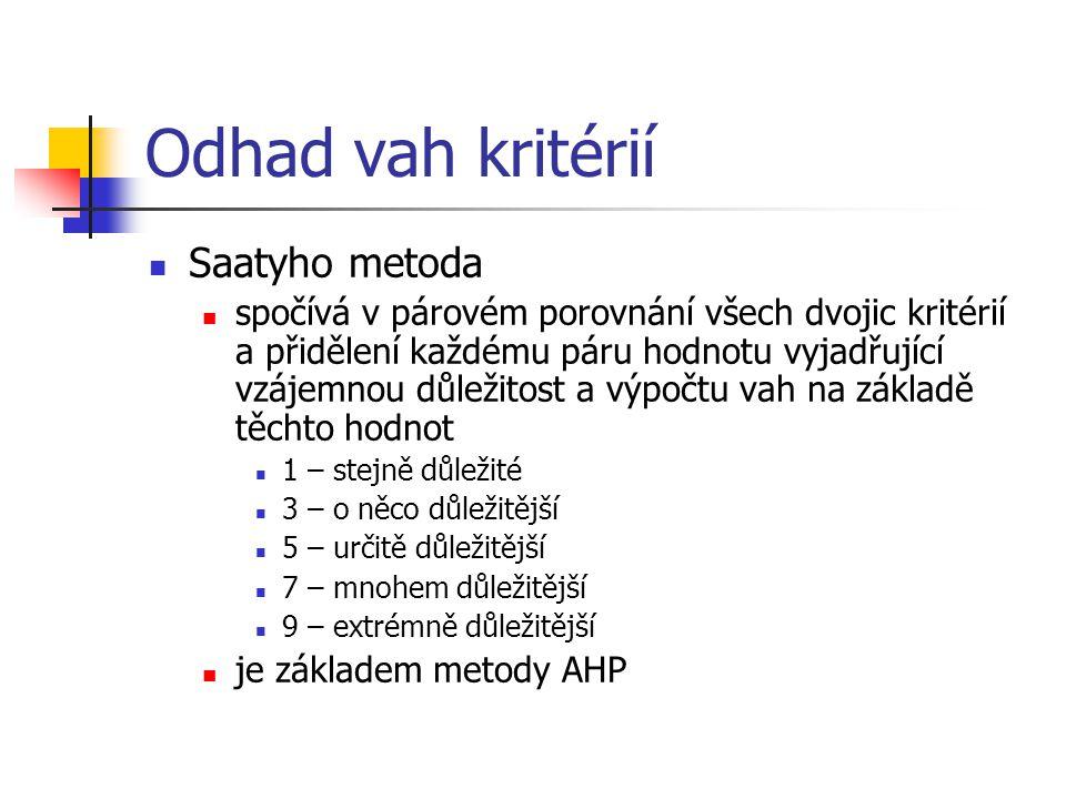 Odhad vah kritérií Saatyho metoda spočívá v párovém porovnání všech dvojic kritérií a přidělení každému páru hodnotu vyjadřující vzájemnou důležitost