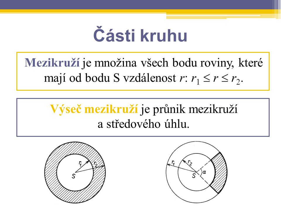 Části kruhu Mezikruží je množina všech bodu roviny, které mají od bodu S vzdálenost r: r 1  r  r 2. Výseč mezikruží je průnik mezikruží a středového