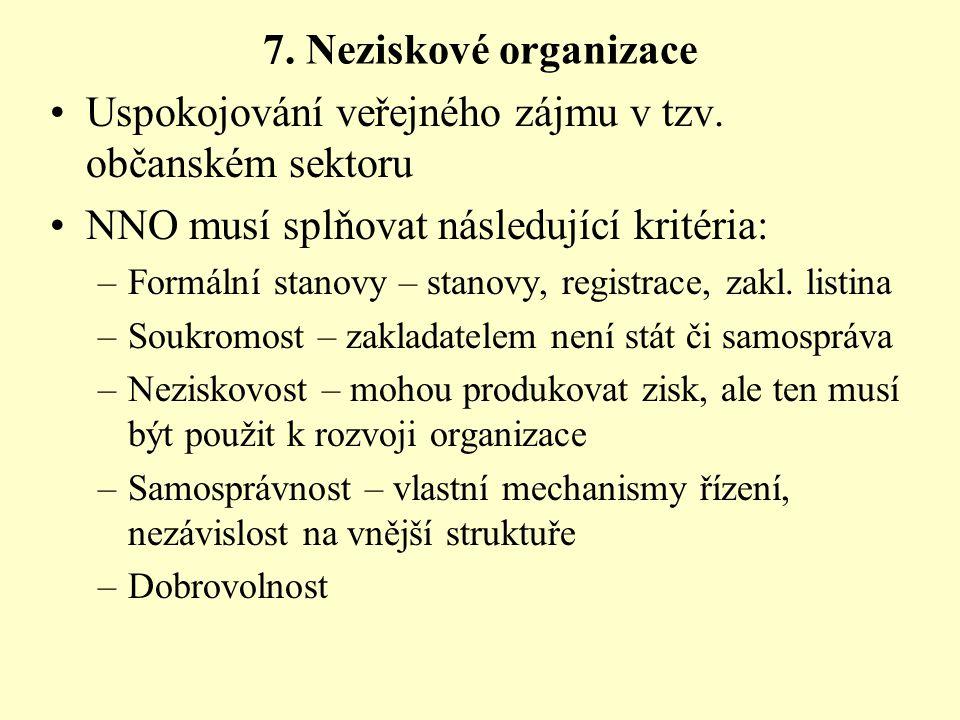 7.Neziskové organizace Uspokojování veřejného zájmu v tzv.