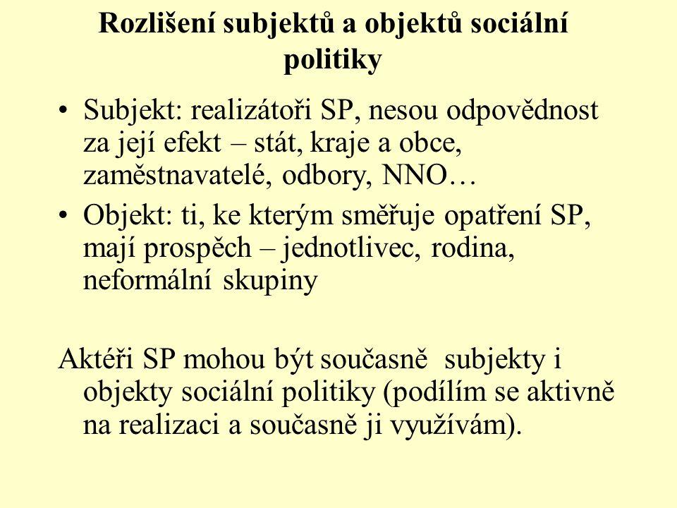 Rozlišení subjektů a objektů sociální politiky Subjekt: realizátoři SP, nesou odpovědnost za její efekt – stát, kraje a obce, zaměstnavatelé, odbory, NNO… Objekt: ti, ke kterým směřuje opatření SP, mají prospěch – jednotlivec, rodina, neformální skupiny Aktéři SP mohou být současně subjekty i objekty sociální politiky (podílím se aktivně na realizaci a současně ji využívám).
