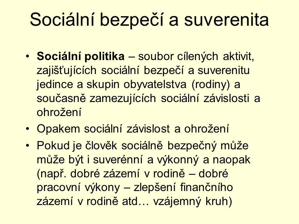 Sociální bezpečí a suverenita Sociální politika – soubor cílených aktivit, zajišťujících sociální bezpečí a suverenitu jedince a skupin obyvatelstva (