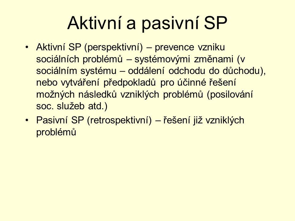 Aktivní a pasivní SP Aktivní SP (perspektivní) – prevence vzniku sociálních problémů – systémovými změnami (v sociálním systému – oddálení odchodu do