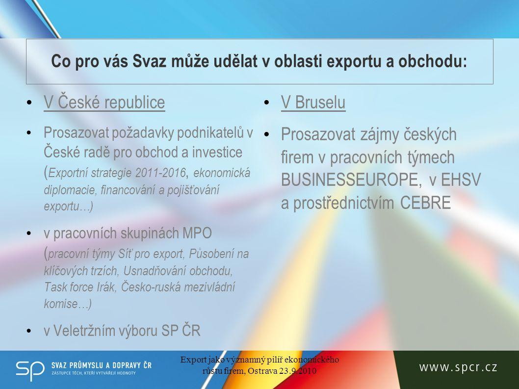 Co pro vás Svaz může udělat v oblasti exportu a obchodu: V Bruselu Prosazovat zájmy českých firem v pracovních týmech BUSINESSEUROPE, v EHSV a prostřednictvím CEBRE Export jako významný pilíř ekonomického růstu firem, Ostrava 23.9.2010 V České republice Prosazovat požadavky podnikatelů v České radě pro obchod a investice ( Exportní strategie 2011-2016, ekonomická diplomacie, financování a pojišťování exportu…) v pracovních skupinách MPO ( pracovní týmy Síť pro export, Působení na klíčových trzích, Usnadňování obchodu, Task force Irák, Česko-ruská mezivládní komise…) v Veletržním výboru SP ČR