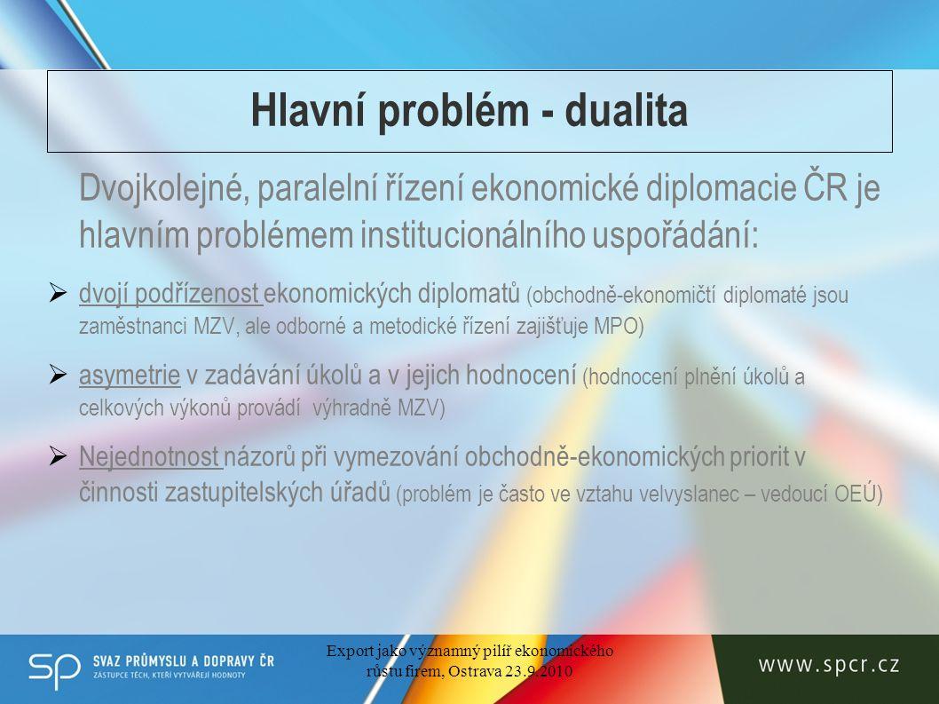 Hlavní problém - dualita Dvojkolejné, paralelní řízení ekonomické diplomacie ČR je hlavním problémem institucionálního uspořádání:  dvojí podřízenost ekonomických diplomatů (obchodně-ekonomičtí diplomaté jsou zaměstnanci MZV, ale odborné a metodické řízení zajišťuje MPO)  asymetrie v zadávání úkolů a v jejich hodnocení (hodnocení plnění úkolů a celkových výkonů provádí výhradně MZV)  Nejednotnost názorů při vymezování obchodně-ekonomických priorit v činnosti zastupitelských úřadů (problém je často ve vztahu velvyslanec – vedoucí OEÚ) Export jako významný pilíř ekonomického růstu firem, Ostrava 23.9.2010