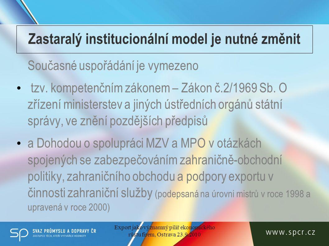 Zastaralý institucionální model je nutné změnit Současné uspořádání je vymezeno tzv.