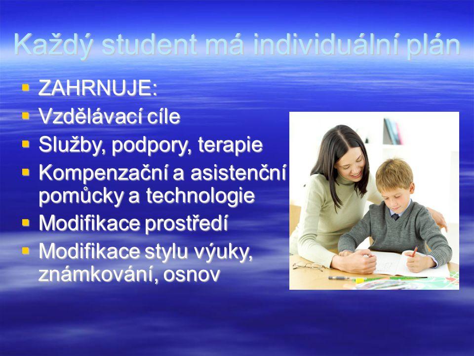 Každý student má individuální plán  ZAHRNUJE:  Vzdělávací cíle  Služby, podpory, terapie  Kompenzační a asistenční pomůcky a technologie  Modifikace prostředí  Modifikace stylu výuky, známkování, osnov