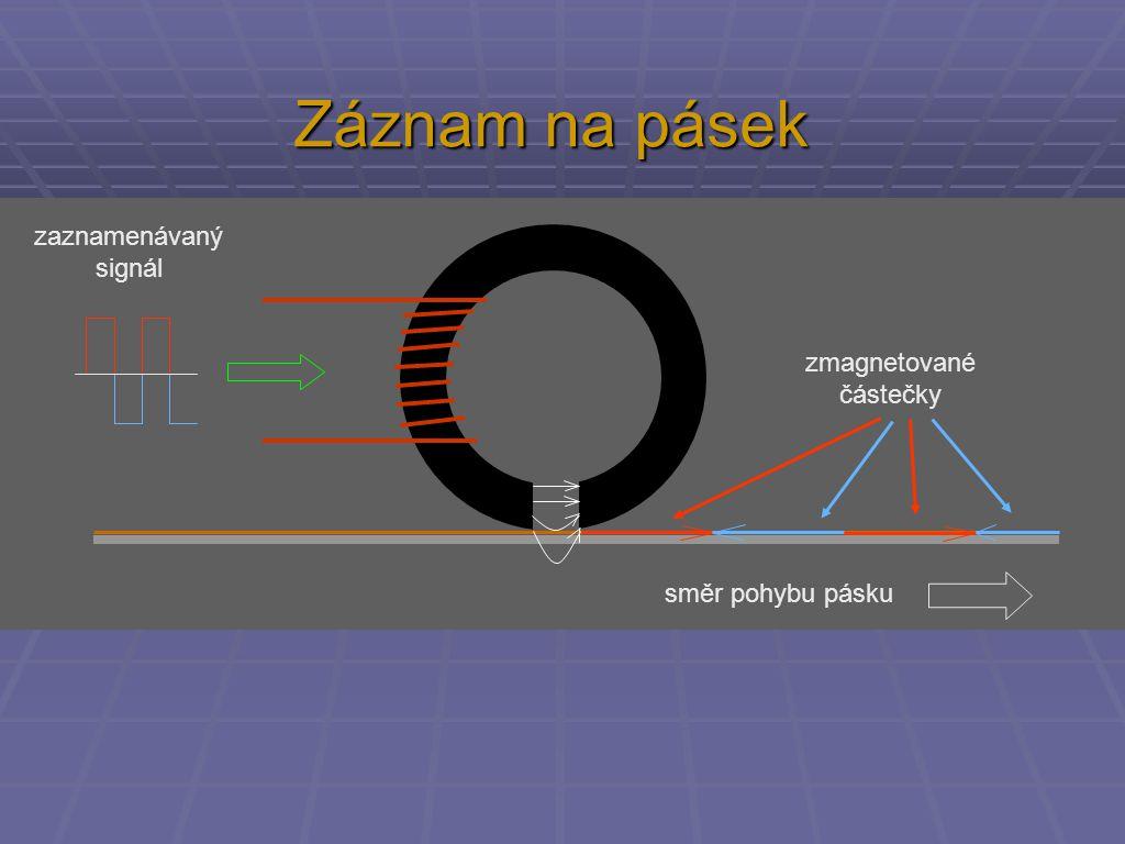 Záznam na pásek zaznamenávaný signál zmagnetované částečky směr pohybu pásku