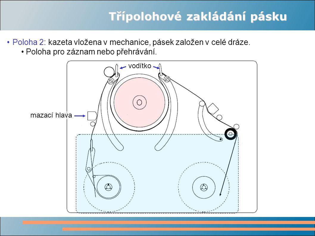 Poloha 2: kazeta vložena v mechanice, pásek založen v celé dráze. Poloha pro záznam nebo přehrávání. mazací hlava vodítko Třípolohové zakládání pásku