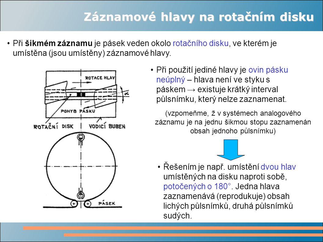Záznamové hlavy na rotačním disku Při šikmém záznamu je pásek veden okolo rotačního disku, ve kterém je umístěna (jsou umístěny) záznamové hlavy. Při