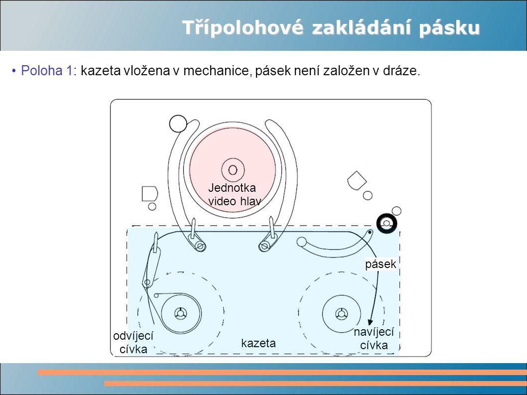 Třípolohové zakládání pásku kazeta Poloha 1: kazeta vložena v mechanice, pásek není založen v dráze. navíjecí cívka odvíjecí cívka Jednotka video hlav