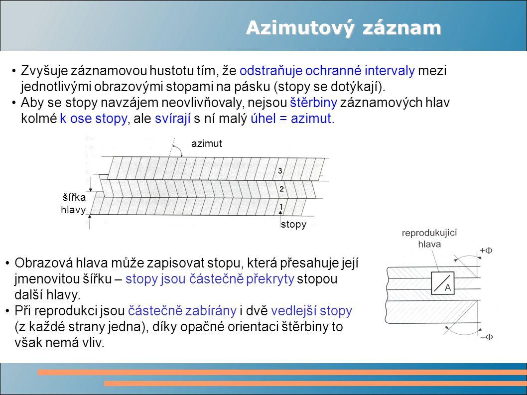 Azimutový záznam Zvyšuje záznamovou hustotu tím, že odstraňuje ochranné intervaly mezi jednotlivými obrazovými stopami na pásku (stopy se dotýkají). A