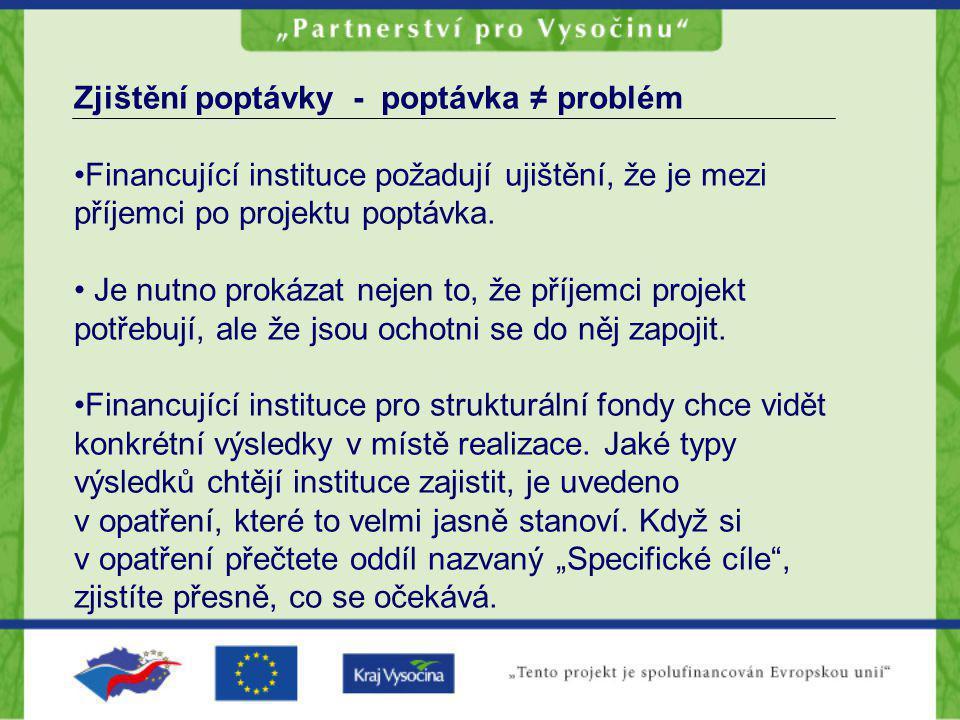Zjištění poptávky - poptávka ≠ problém Financující instituce požadují ujištění, že je mezi příjemci po projektu poptávka.