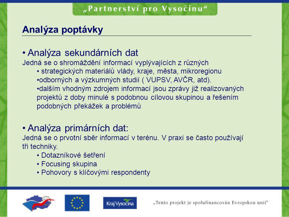 Analýza poptávky Analýza sekundárních dat Jedná se o shromáždění informací vyplývajících z různých strategických materiálů vlády, kraje, města, mikroregionu odborných a výzkumných studií ( VUPSV, AVČR, atd).