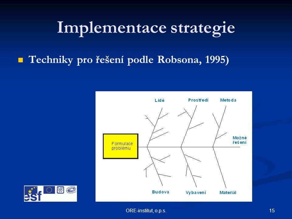 15ORE-institut, o.p.s. Implementace strategie Techniky pro řešení podle Robsona, 1995)
