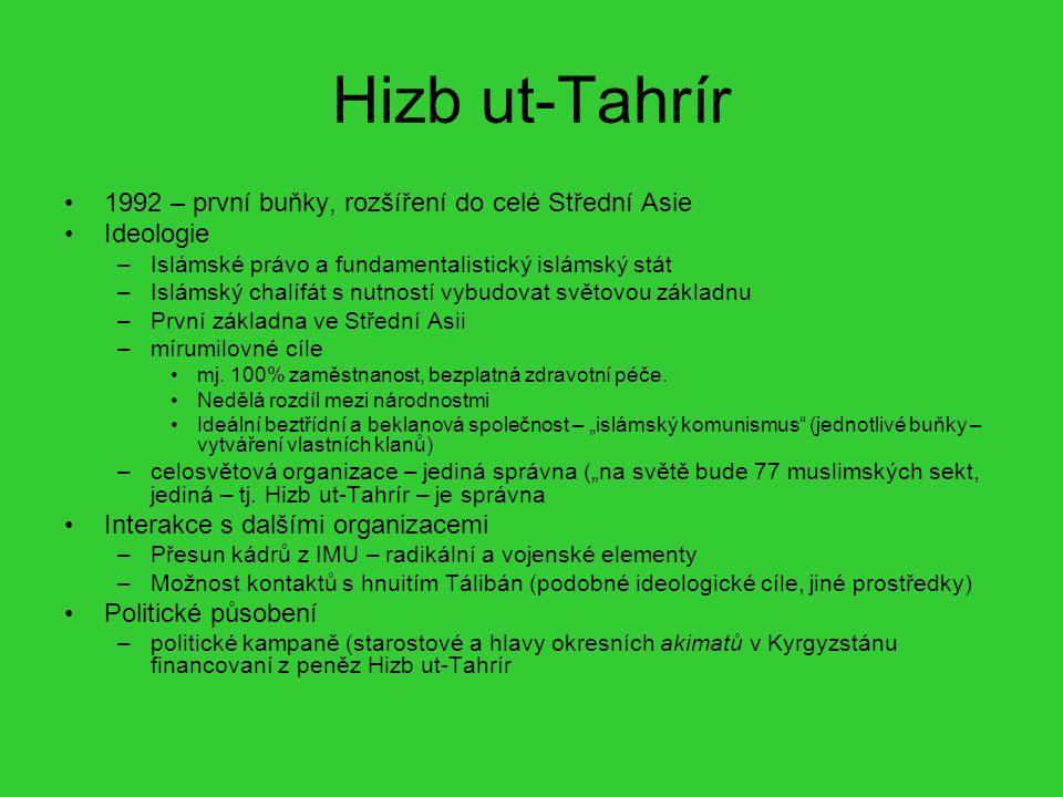 Hizb ut-Tahrír 1992 – první buňky, rozšíření do celé Střední Asie Ideologie –Islámské právo a fundamentalistický islámský stát –Islámský chalífát s nu