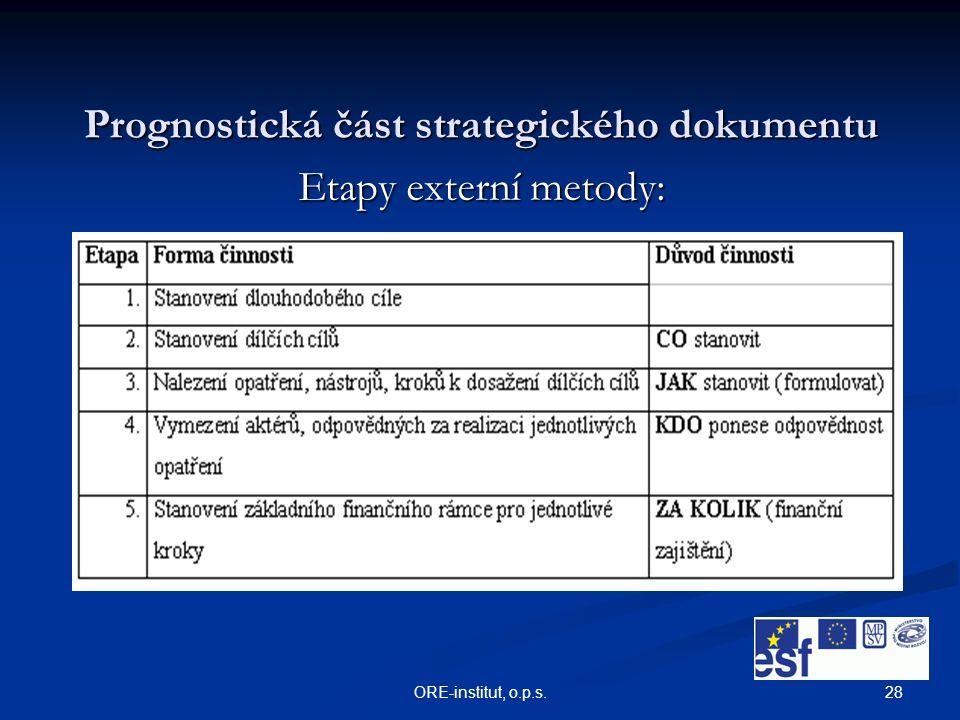 28ORE-institut, o.p.s. Prognostická část strategického dokumentu Etapy externí metody: