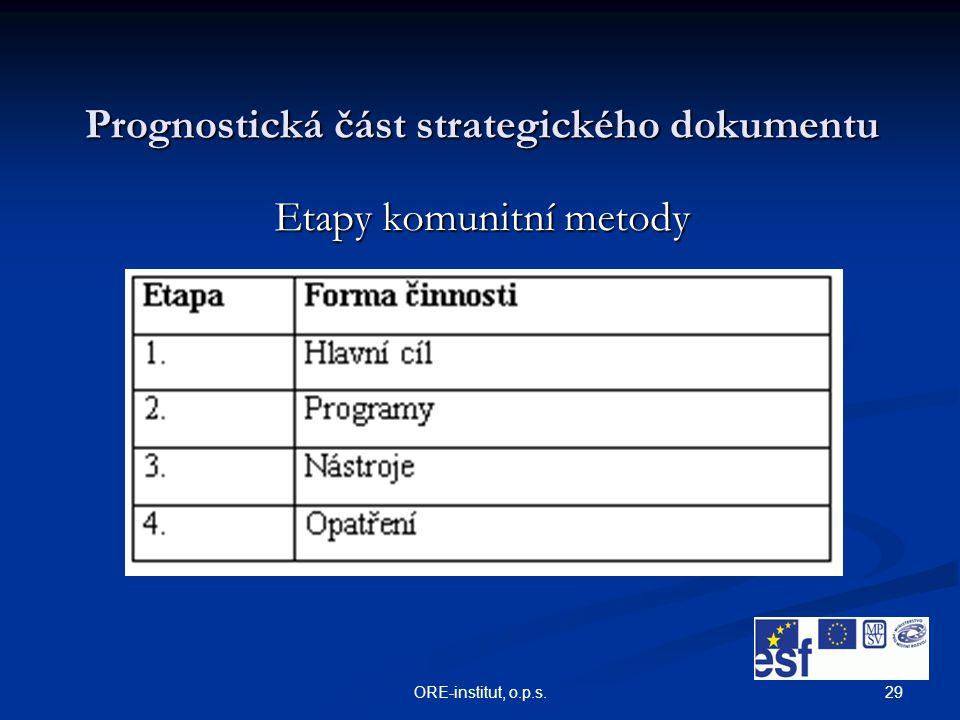 29ORE-institut, o.p.s. Prognostická část strategického dokumentu Etapy komunitní metody
