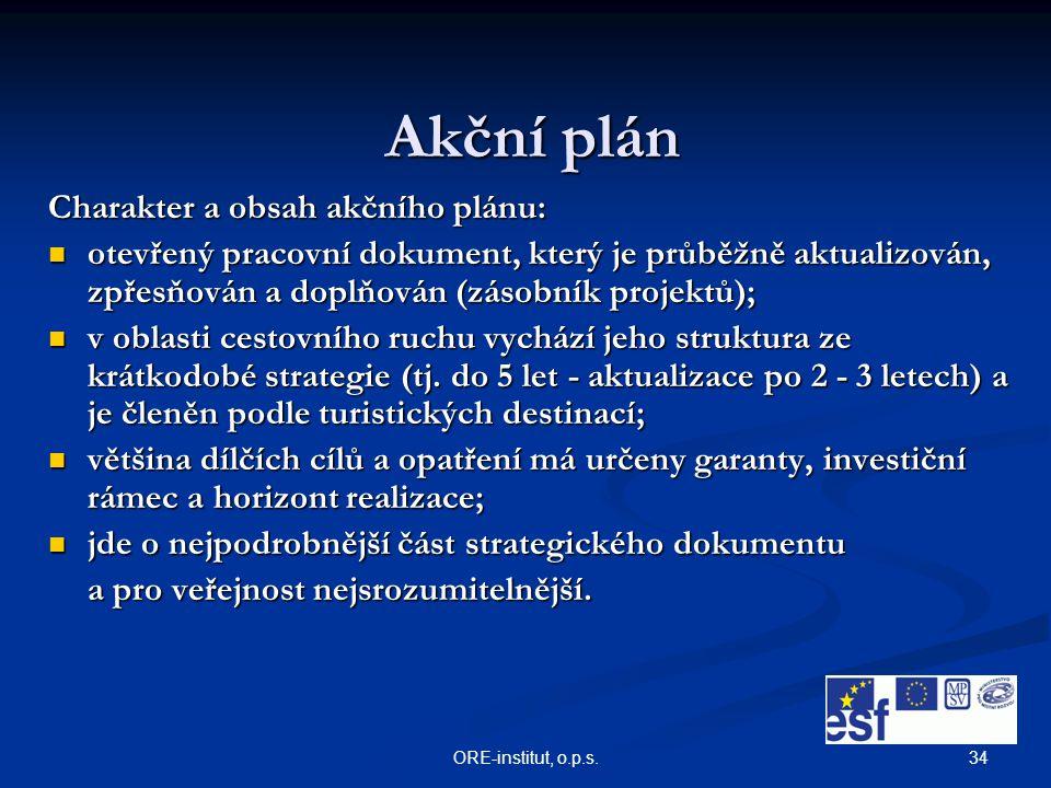 34ORE-institut, o.p.s. Akční plán Charakter a obsah akčního plánu: otevřený pracovní dokument, který je průběžně aktualizován, zpřesňován a doplňován