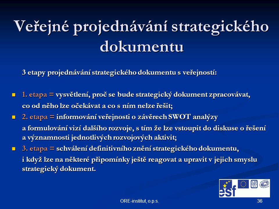 36ORE-institut, o.p.s. Veřejné projednávání strategického dokumentu 3 etapy projednávání strategického dokumentu s veřejností: 1. etapa = vysvětlení,