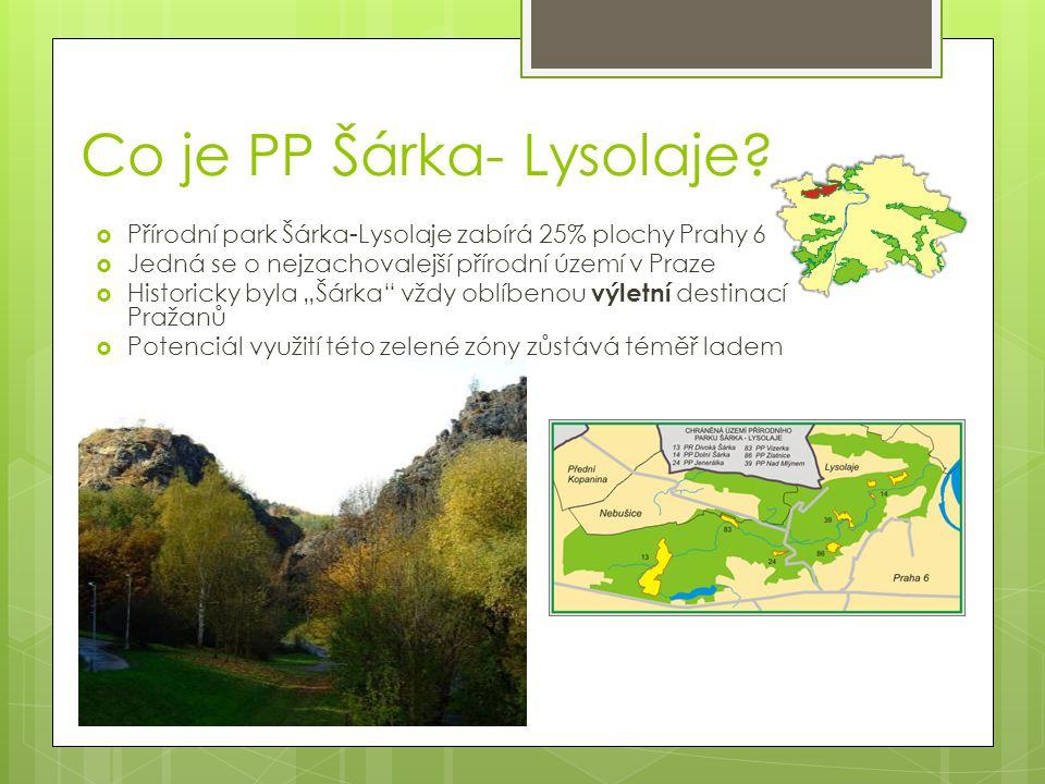 Co je PP Šárka- Lysolaje.