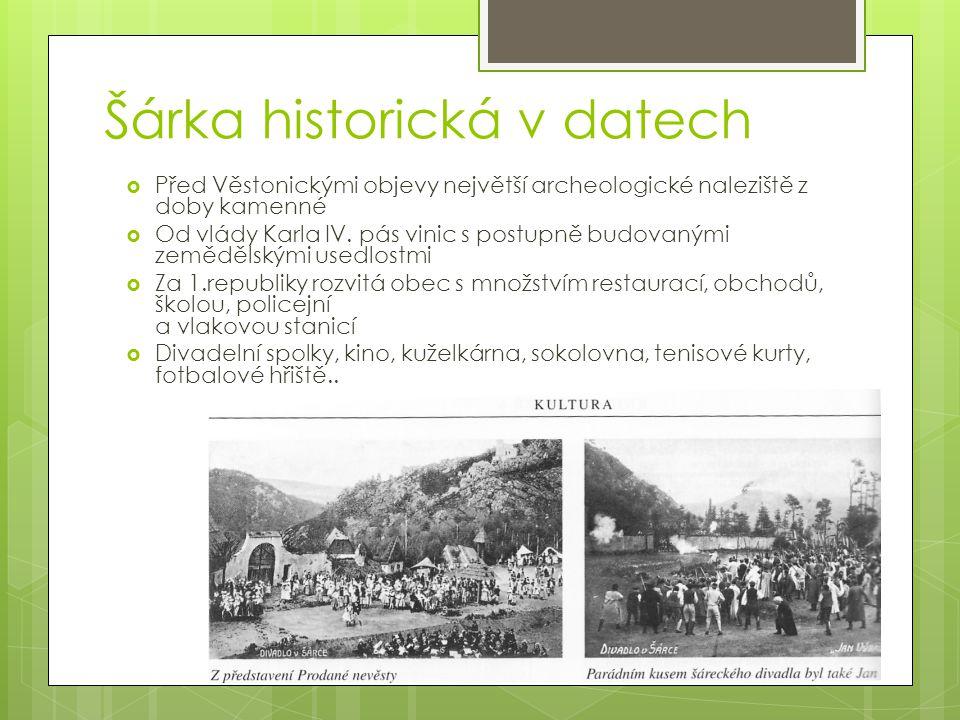 Šárka historická v datech  Před Věstonickými objevy největší archeologické naleziště z doby kamenné  Od vlády Karla IV.