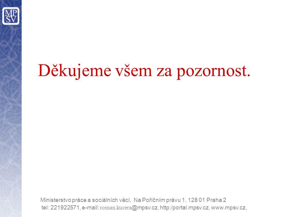 tel: 221922571, e-mail: roman.kucera @mpsv.cz, http:/portal.mpsv.cz, www.mpsv.cz, Ministerstvo práce a sociálních věcí, Na Poříčním právu 1, 128 01 Praha 2 Děkujeme všem za pozornost.