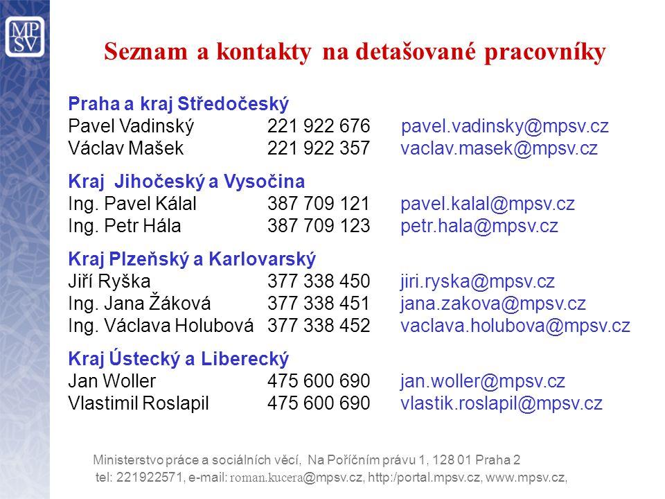 tel: 221922571, e-mail: roman.kucera @mpsv.cz, http:/portal.mpsv.cz, www.mpsv.cz, Ministerstvo práce a sociálních věcí, Na Poříčním právu 1, 128 01 Praha 2 Seznam a kontakty na detašované pracovníky pokračování Kraj Královéhradecký a Pardubický Ing.