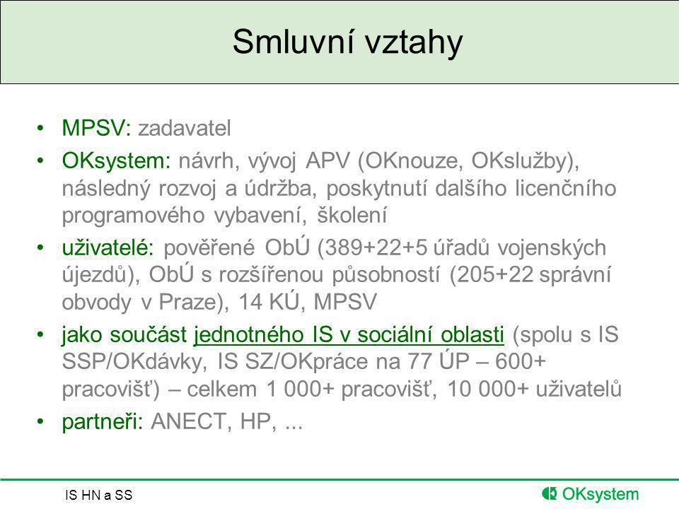 IS HN a SS Smluvní vztahy MPSV: zadavatel OKsystem: návrh, vývoj APV (OKnouze, OKslužby), následný rozvoj a údržba, poskytnutí dalšího licenčního prog