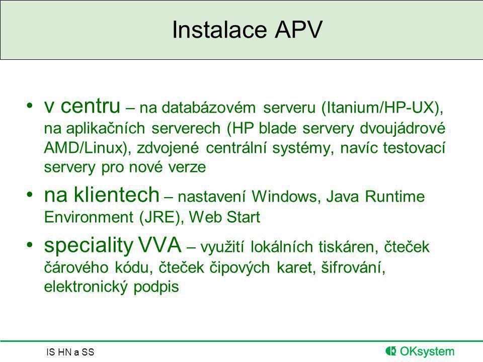 IS HN a SS Instalace APV v centru – na databázovém serveru (Itanium/HP-UX), na aplikačních serverech (HP blade servery dvoujádrové AMD/Linux), zdvojen