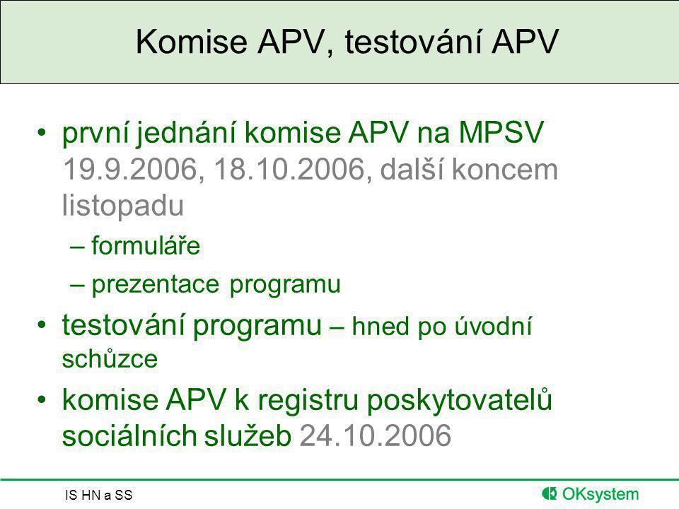 IS HN a SS Komise APV, testování APV první jednání komise APV na MPSV 19.9.2006, 18.10.2006, další koncem listopadu –formuláře –prezentace programu te