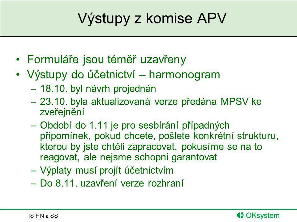 IS HN a SS Výstupy z komise APV Formuláře jsou téměř uzavřeny Výstupy do účetnictví – harmonogram –18.10. byl návrh projednán –23.10. byla aktualizova
