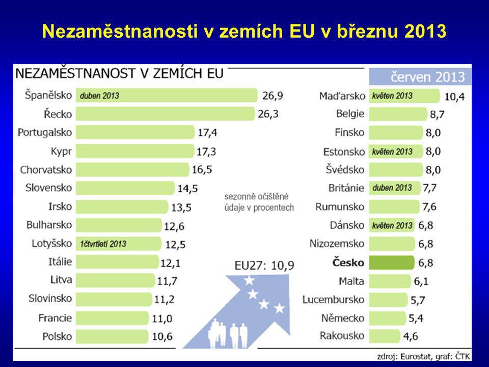 Nezaměstnanosti v zemích EU v březnu 2013