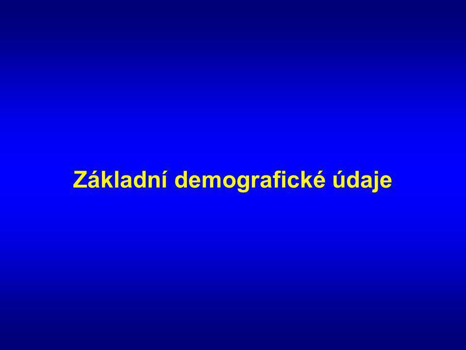 Míra nezaměstnanosti absolventů v ČR podle kategorií vzdělání (duben 2010, 2011 a 2012)