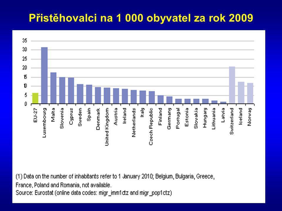Přistěhovalci na 1 000 obyvatel za rok 2009