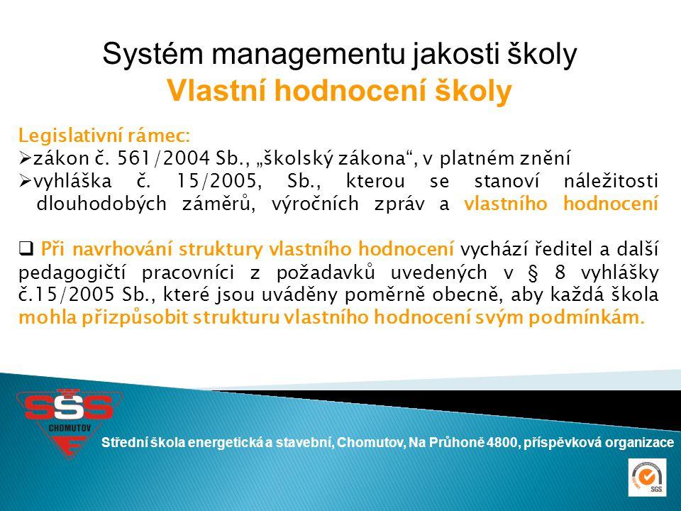 Střední škola energetická a stavební, Chomutov, Na Průhoně 4800, příspěvková organizace Systém managementu jakosti školy Vlastní hodnocení školy Legis