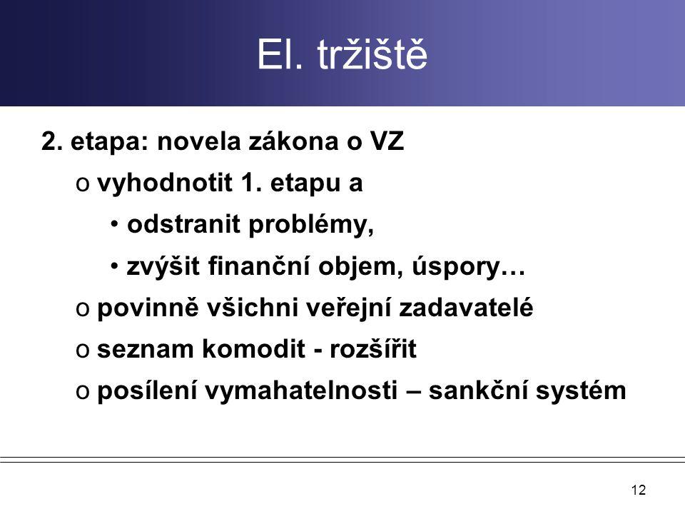 El.tržiště 2. etapa: novela zákona o VZ ovyhodnotit 1.