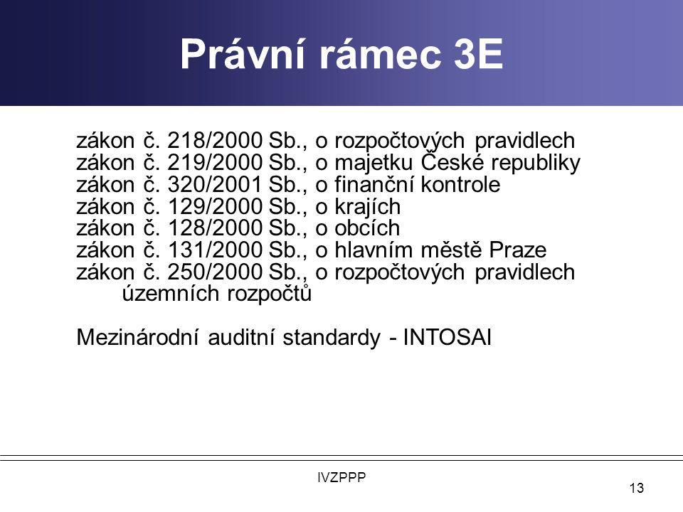 Právní rámec 3E IVZPPP 13 zákon č.218/2000 Sb., o rozpočtových pravidlech zákon č.