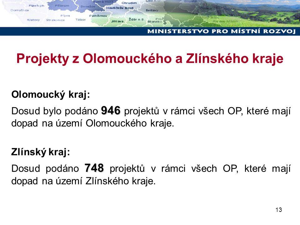 13 Projekty z Olomouckého a Zlínského kraje Olomoucký kraj: 946 Dosud bylo podáno 946 projektů v rámci všech OP, které mají dopad na území Olomouckého
