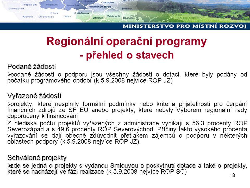 18 Regionální operační programy - přehled o stavech Podané žádosti  podané žádosti o podporu jsou všechny žádosti o dotaci, které byly podány od počátku programového období (k 5.9.2008 nejvíce ROP JZ) Vyřazené žádosti  projekty, které nesplnily formální podmínky nebo kritéria přijatelnosti pro čerpání finančních zdrojů ze SF EU anebo projekty, které nebyly Výborem regionální rady doporučeny k financování Z hlediska počtu projektů vyřazených z administrace vynikají s 56,3 procenty ROP Severozápad a s 49,6 procenty ROP Severovýchod.