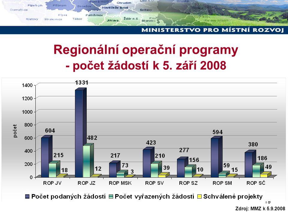 19 Regionální operační programy - počet žádostí k 5. září 2008 Zdroj: MMZ k 5.9.2008