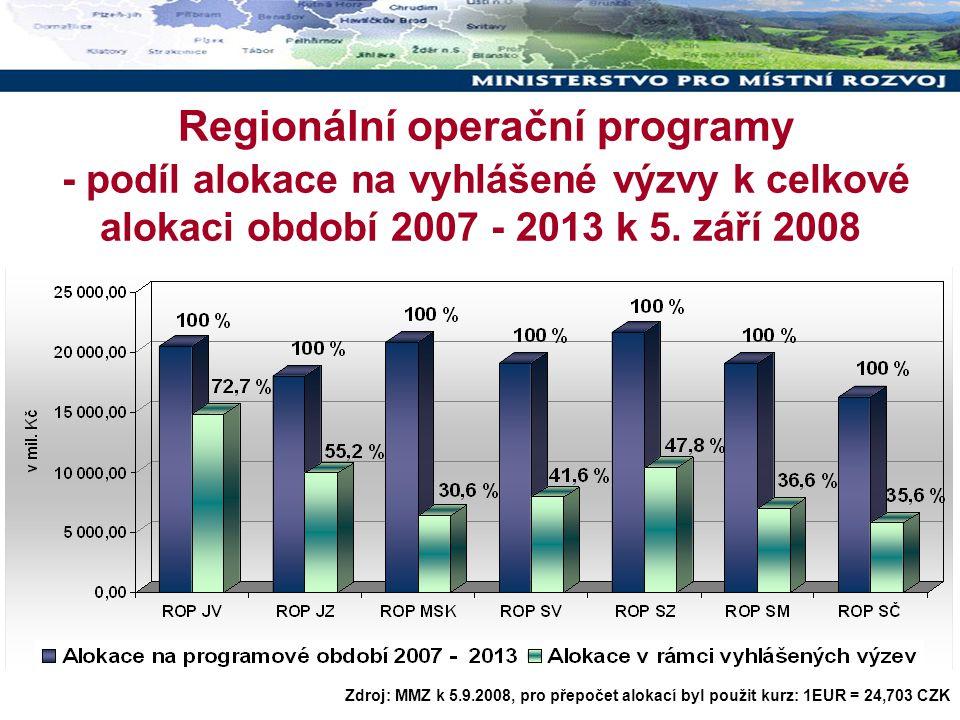 21 Regionální operační programy - podíl alokace na vyhlášené výzvy k celkové alokaci období 2007 - 2013 k 5. září 2008 Zdroj: MMZ k 5.9.2008, pro přep